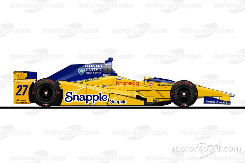 Startpositie 14: Marco Andretti (Andretti-Honda)