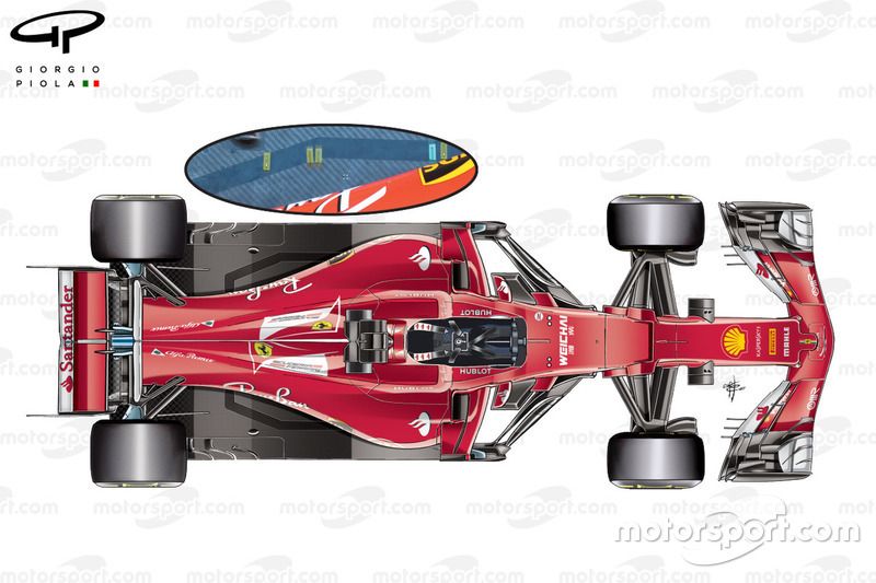 Ferrari SF70H bovenaanzicht, sensoren op de undertray