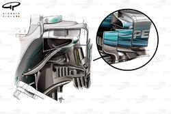 Mercedes W08 bargeboards