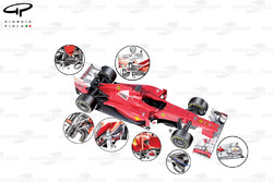 Ferrari F2012 3/4 view with changes inset