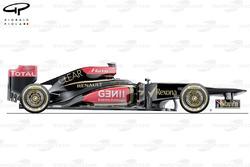 Lotus E21 side view, Italian GP