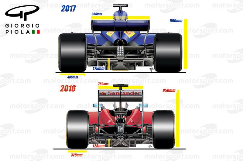 Vergleich: Formel-1-Autos 2016 und 2017, Heckansicht