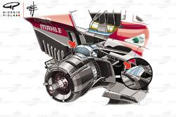 Ferrari SF71H vergelijking van de achterwielophanging