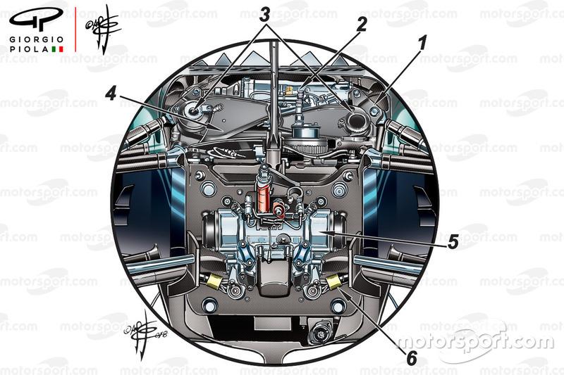 Détails de la suspension avant de la Mercedes W09