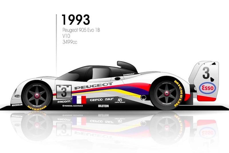 1993: Peugeot 905 Evo 1B
