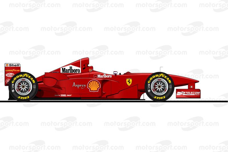 El Ferrari F300 en 1998