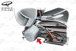 Calentador de freno Mercedes
