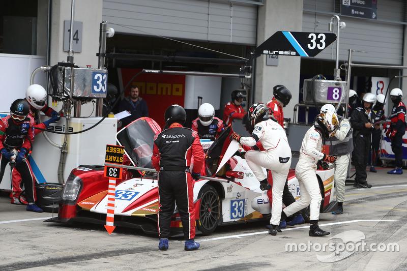 #33 Eurasia Motorsport Oreca 05 - Nissan: Jun Jin Pu, Nick de Bruijn, Tristan Gommendy
