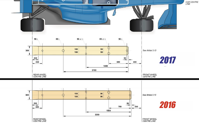 2017 aero regulations, plank design