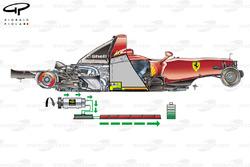 Ferrari F60 (660) 2009 KERS charging phase
