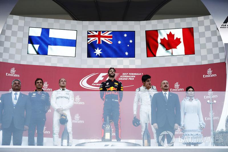 Formule 1 GP d'Azerbaïdjan - Les 25 meilleures photos de la course