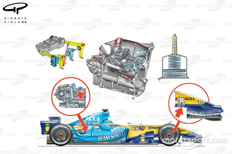 Renault R26: Technische Details