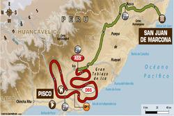 Етап 3: Піско - Сан Хуан де Маркона