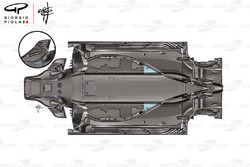 Plancher de la Ferrari SF71H