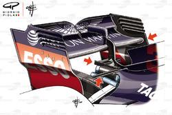 Detalle del alerón trasero del Red Bull RB14