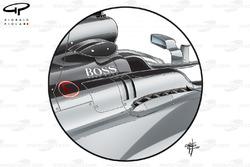 Mercedes W08 added exits