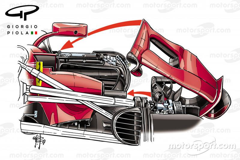 Ferrari SF70H збоку