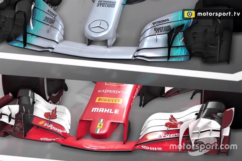 Відеоаналіз Mercedes проти Ferrari