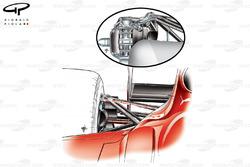 Ferrari F150 and Mercedes W02 rear suspensions comparison