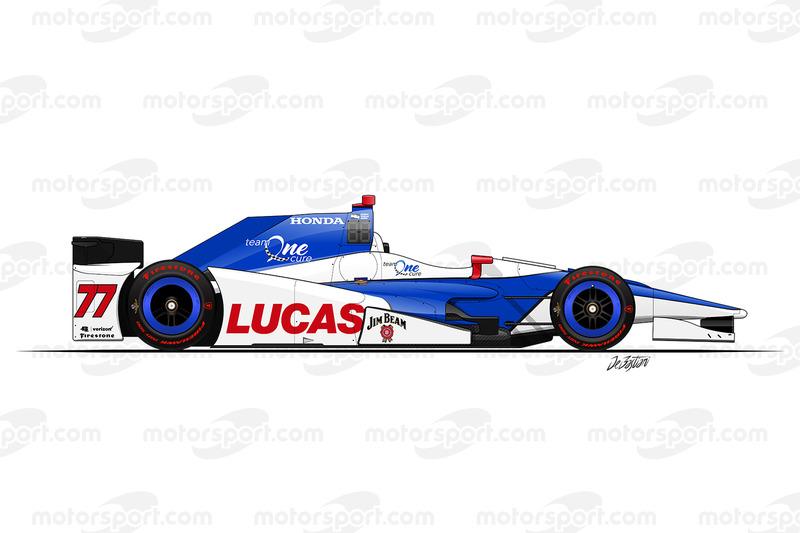 #77 - Jay Howard, Schmidt/Peterson Motorsports Honda