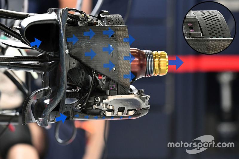 Red Bull Racing RB13, il passaggio del flusso d'aria attraverso il mozzo forato dalla brake duct