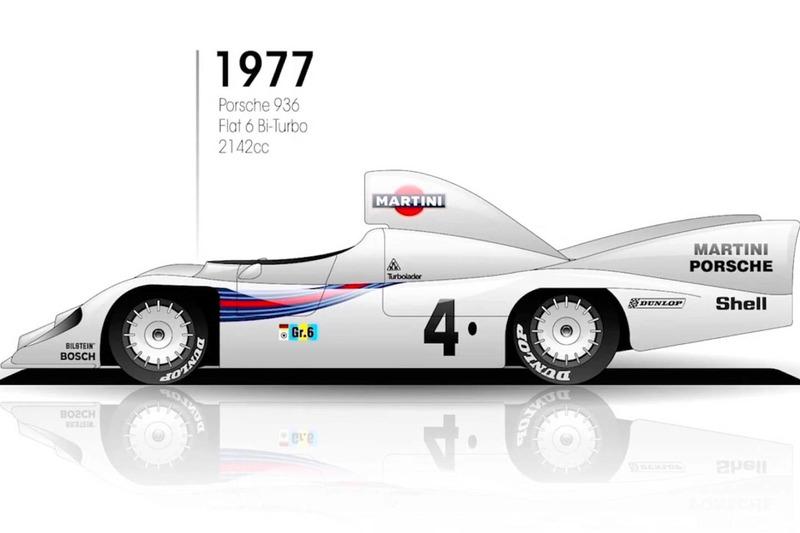 1977: Porsche 936