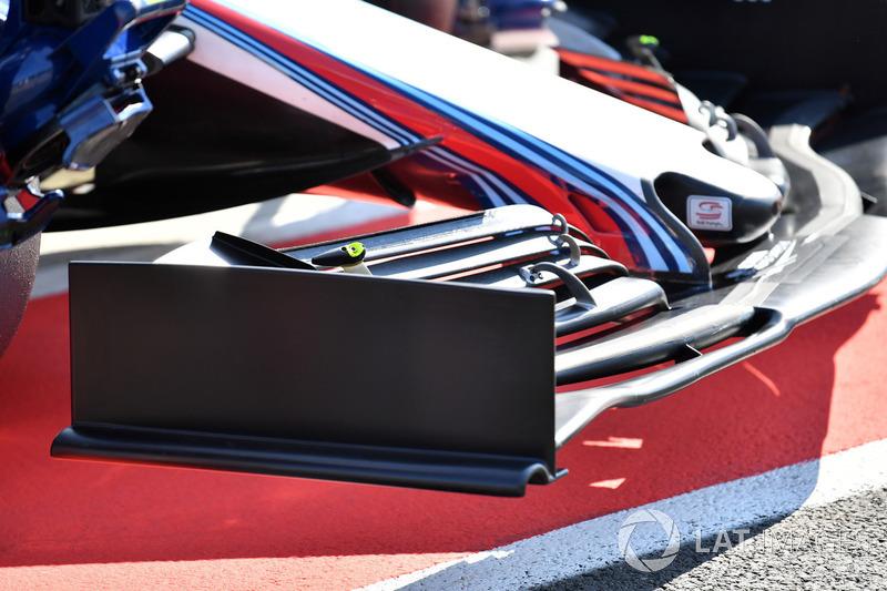 El alerón delantero del Williams FW41