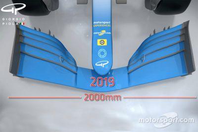 Animación de Giorgio Piola para las regulaciones F1 de 2019