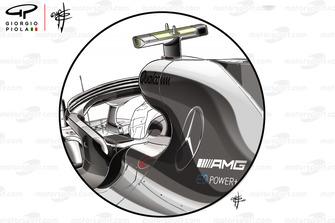 Mercedes F1 AMG W09 halo