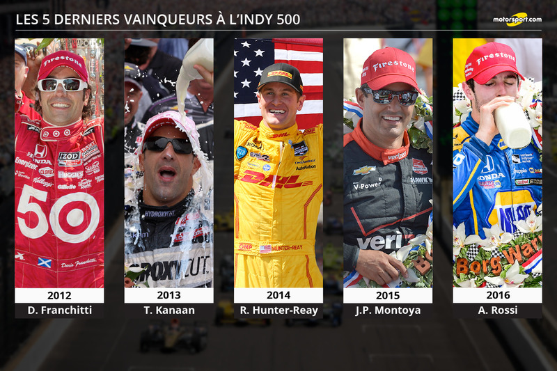 Les cinq derniers vainqueurs de l'Indy 500