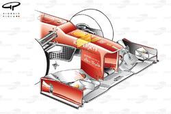 DUPLICATE: Ferrari F2012 nose, yellow box indicates nose height legalities