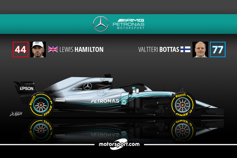 Lewis Hamilton 15 Valtteri Bottas 6
