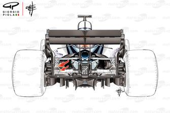 Williams FW41, sfoghi delle pance