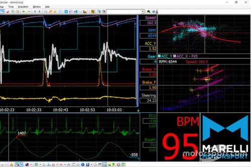 Ropa interior biométrica OMP Marelli