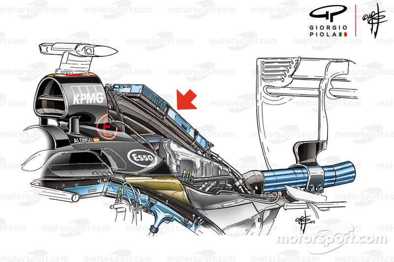 McLaren MP4/30 intercooler detail