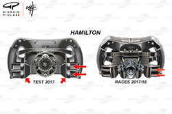 Mercedes F1 W08 steering of Lewis Hamilton