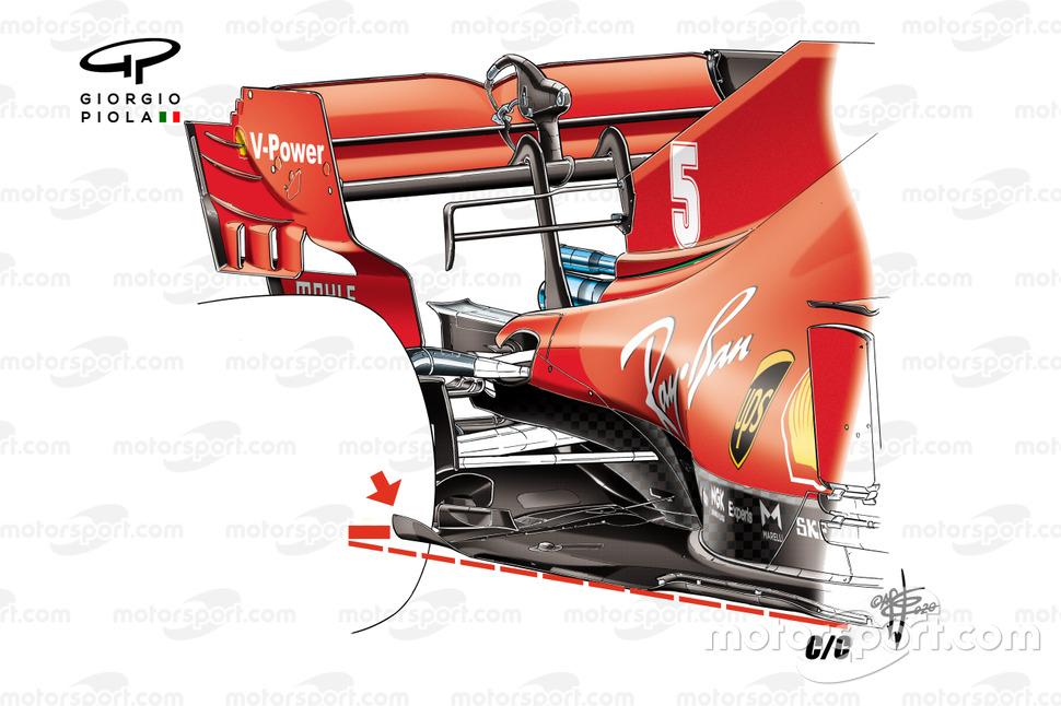 Detalles del suelo del Ferrari SF1000 con la normativa 2021