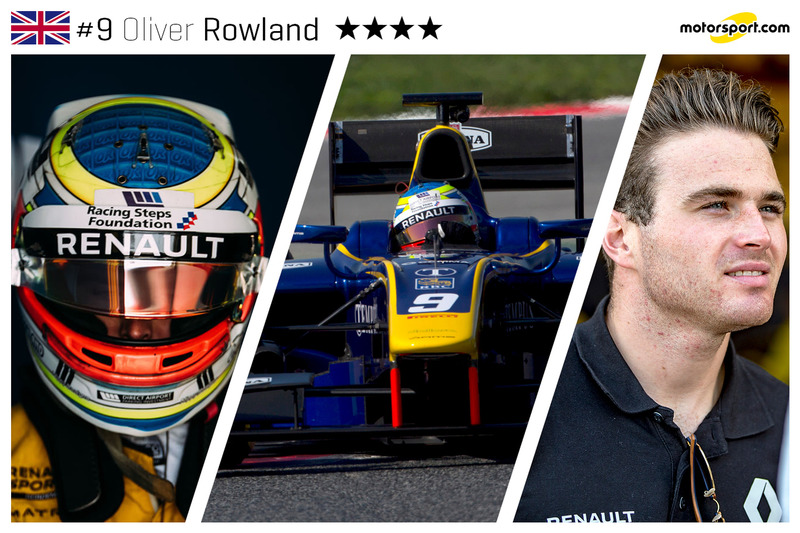 Oliver Rowland - 24 ans