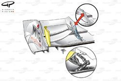 Brawn BGP 001: Verstellbarer Frontflügel