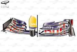 Red Bull RB10 cascade-less front wing (left) compared with RB9 spec from 2013
