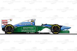 1994赛季:贝纳通B194(福特)