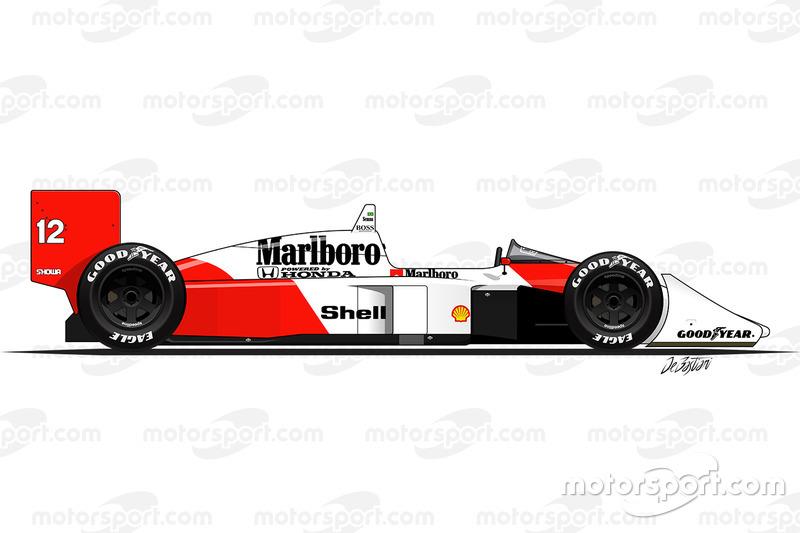 1988: McLaren-Honda MP4/4