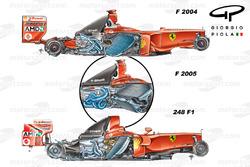 Ferrari F2004-F2005-248F1 side comparison