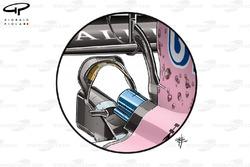 El monkey seat del Force India VJM10