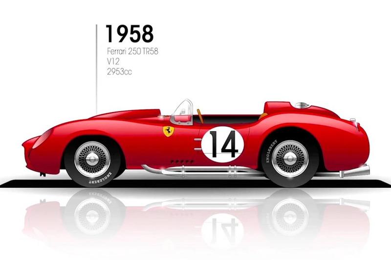 1958: Ferrari 250 TR58