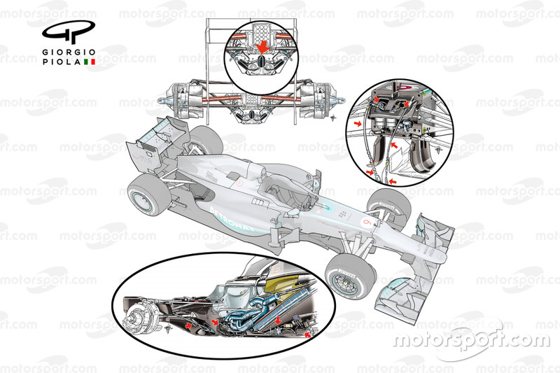 Mercedes W04 FRIC lay-out