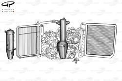 Système d'huile de la Benetton B200