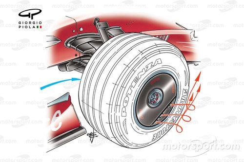 Fórmula 1 2007