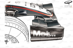 McLaren MP4-20 2005 front wing and nose side view