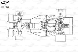 Подробная схема McLaren M23B 1976 года: вид сверху